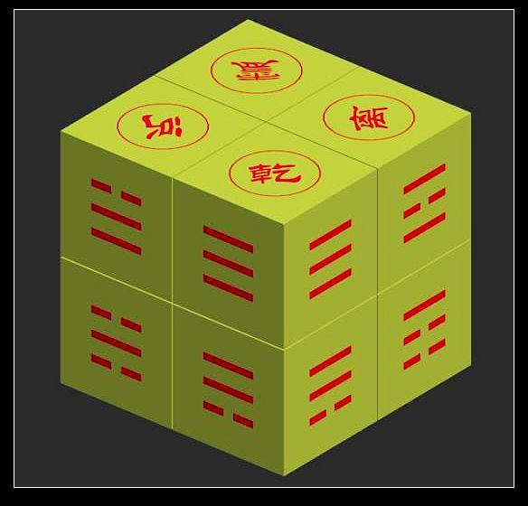 伏羲文化是中华传统文化的源头――八卦的起源